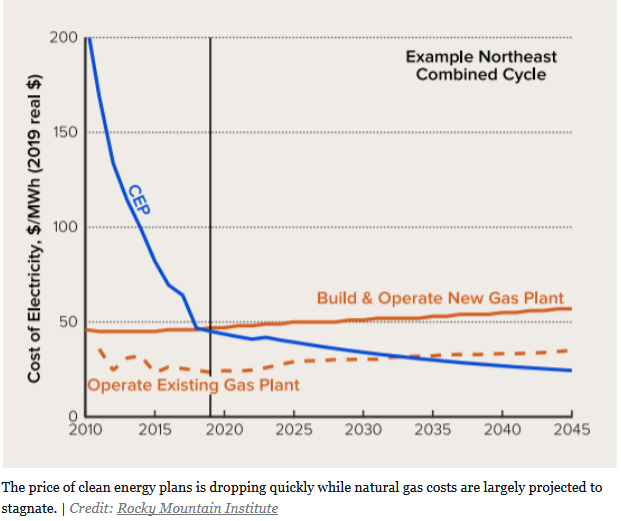 compare electricity cost