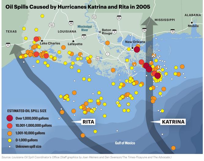 Katrina-Rita spills