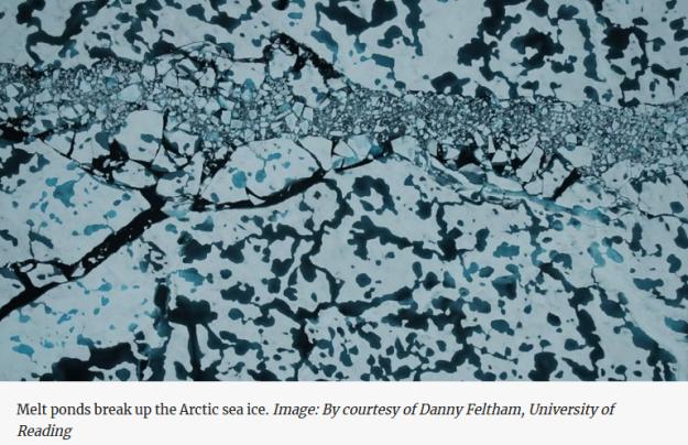 ice free arctic 2035