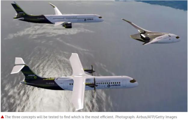 Airbus innovating