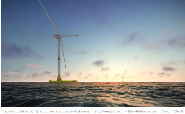 floating offshore wind explained